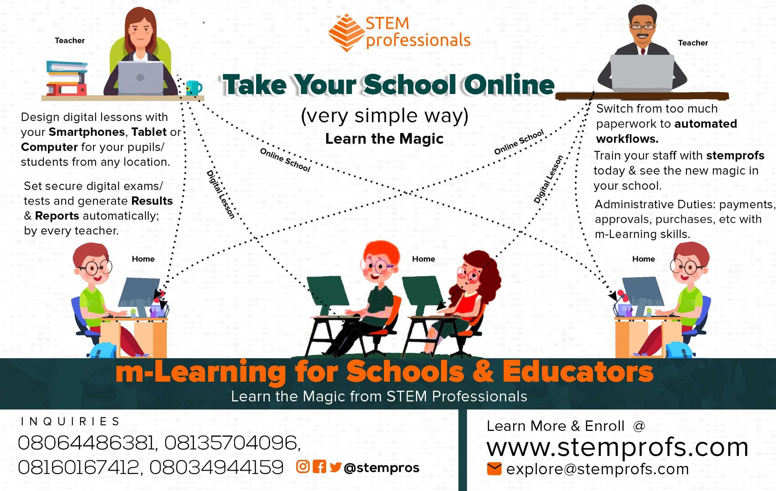 m-Learning 4 Educators